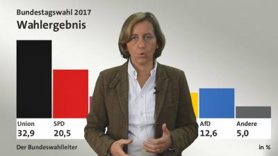 Bericht aus Berlin – 09.02.2018