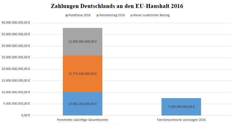 Bericht aus dem Bundestag – 04.05.2018